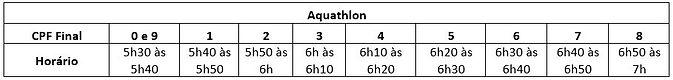 Aquathlon.JPG