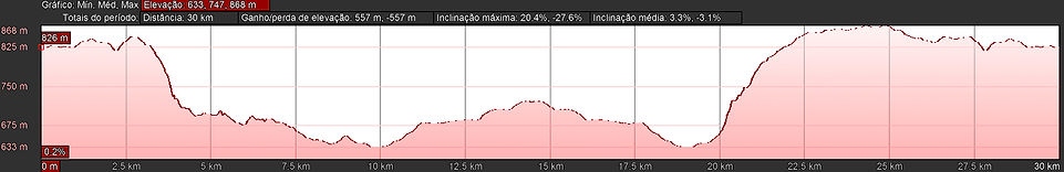 Trail - 30k OK.jpg