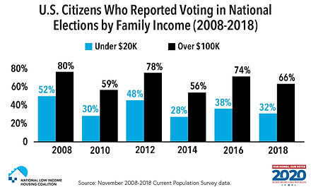 voting_family_income_web.jpg