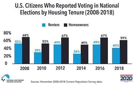 voting_housing_tenure_web.jpg