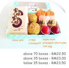 C2 package