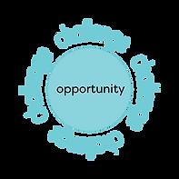 OpportunityInChallengeTeal.png