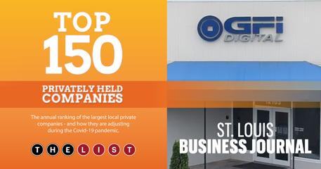 Top 150 Privately Held Companies   GFI Digital