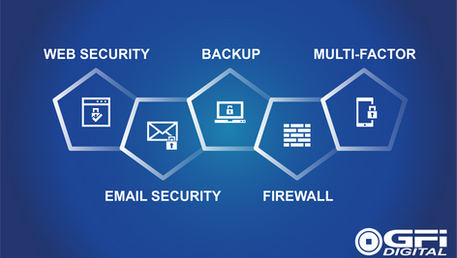 CYBERSECURITY   Is Your Company Protected?