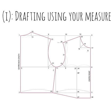 Drafting Bunka Style Missy Block Using your Measurements (Part 1)