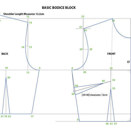 Drafting Basic Bodice Block