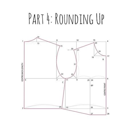 Drafting Bunka Style Missy Block: Rounding Up