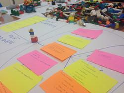 Design Thinking & Lego Serious Play
