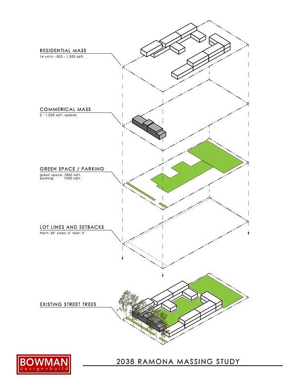 2038 Main St. Ramona Massing study.jpg