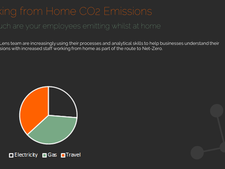 Working from Home CO2 Emissions