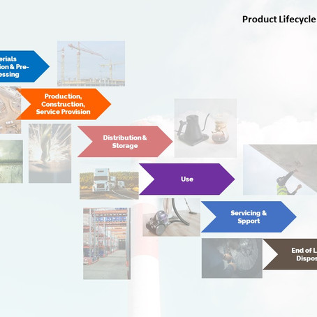 Product Lifecycle Carbon Footprint - Cradle to Grave Carbon Emissions