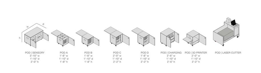 Try-It-Truck-Pods.jpg