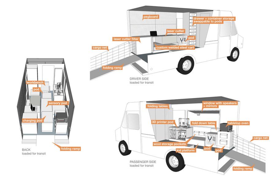 Try-It-Truck-Design.jpg