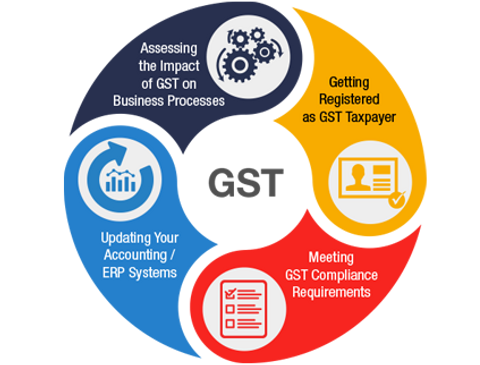 gst-registration-services-500x500.png