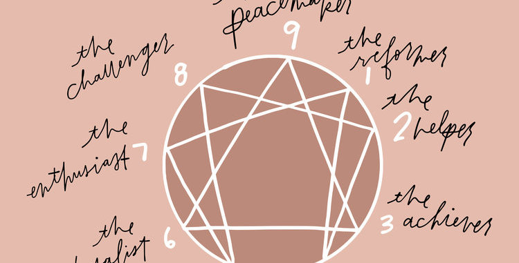 Enneagram- A Powerful Tool