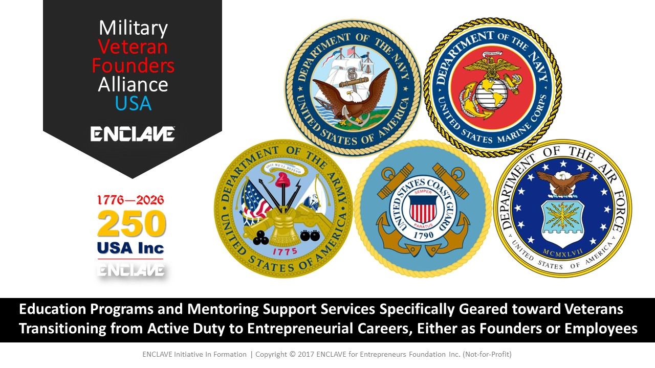 Military Veterans Founders