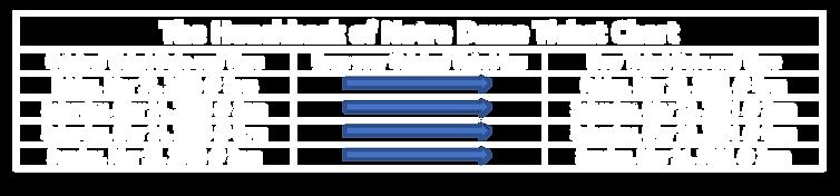 Hunchback Chart.png