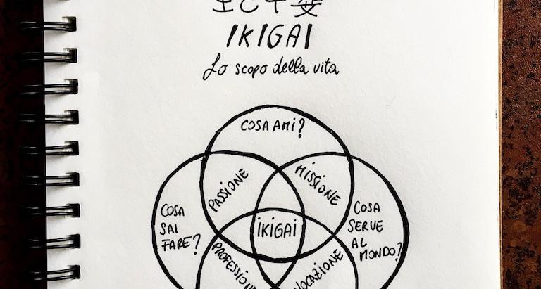 Che cos'è l'Ikigai?