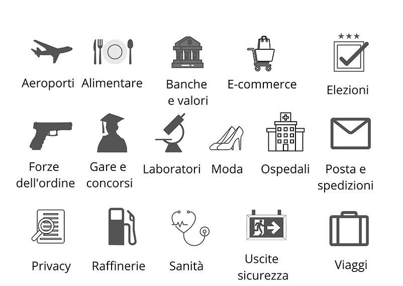 Settori di applicazione Console Firenze