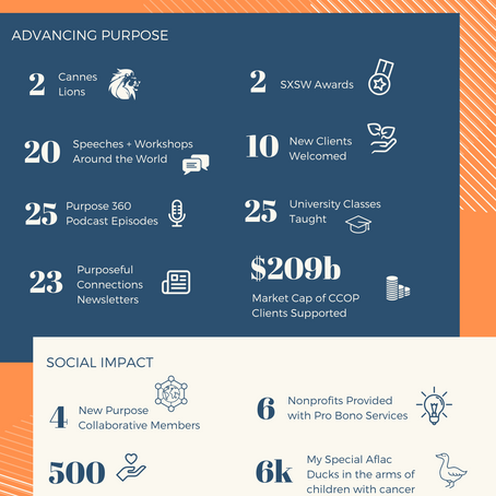 2019 By the Numbers
