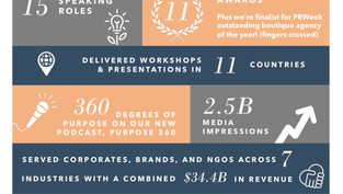 Adding up the good: our 2018 by the numbers