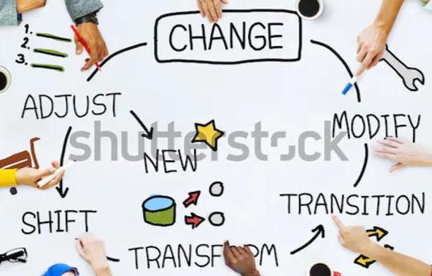 change-improvement-development-adjust-transform-600w-337026950_edited.jpg