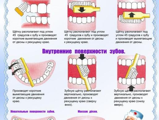 Схема правильной чистки зубов передних и задних зубов для детей