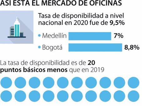 Los acuerdos de pago mantuvieron la ocupación de oficinas en la crisis en 2020