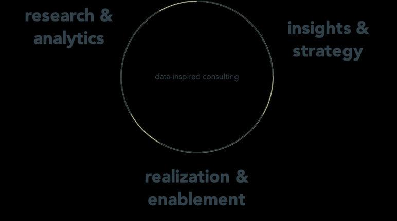 data-inspired consulting.jpg