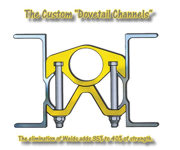 Our Dovetail Channels provide up to 40% more strength than conventional welded boat lifts.