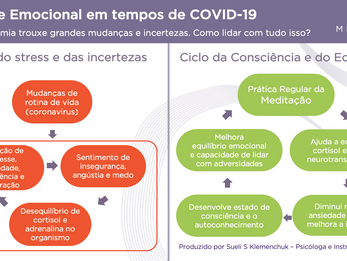 Como ter Atenção Plena em tempos de COVID-19