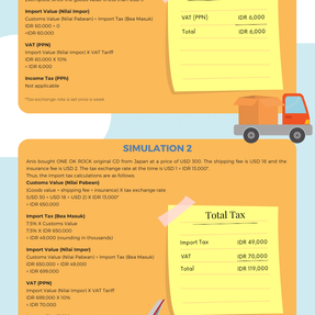 Indonesia Import Regulation.png
