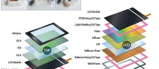 LED Mobile.JPG