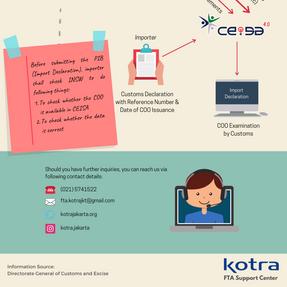 [FTA Support Center] e-Form AK.png