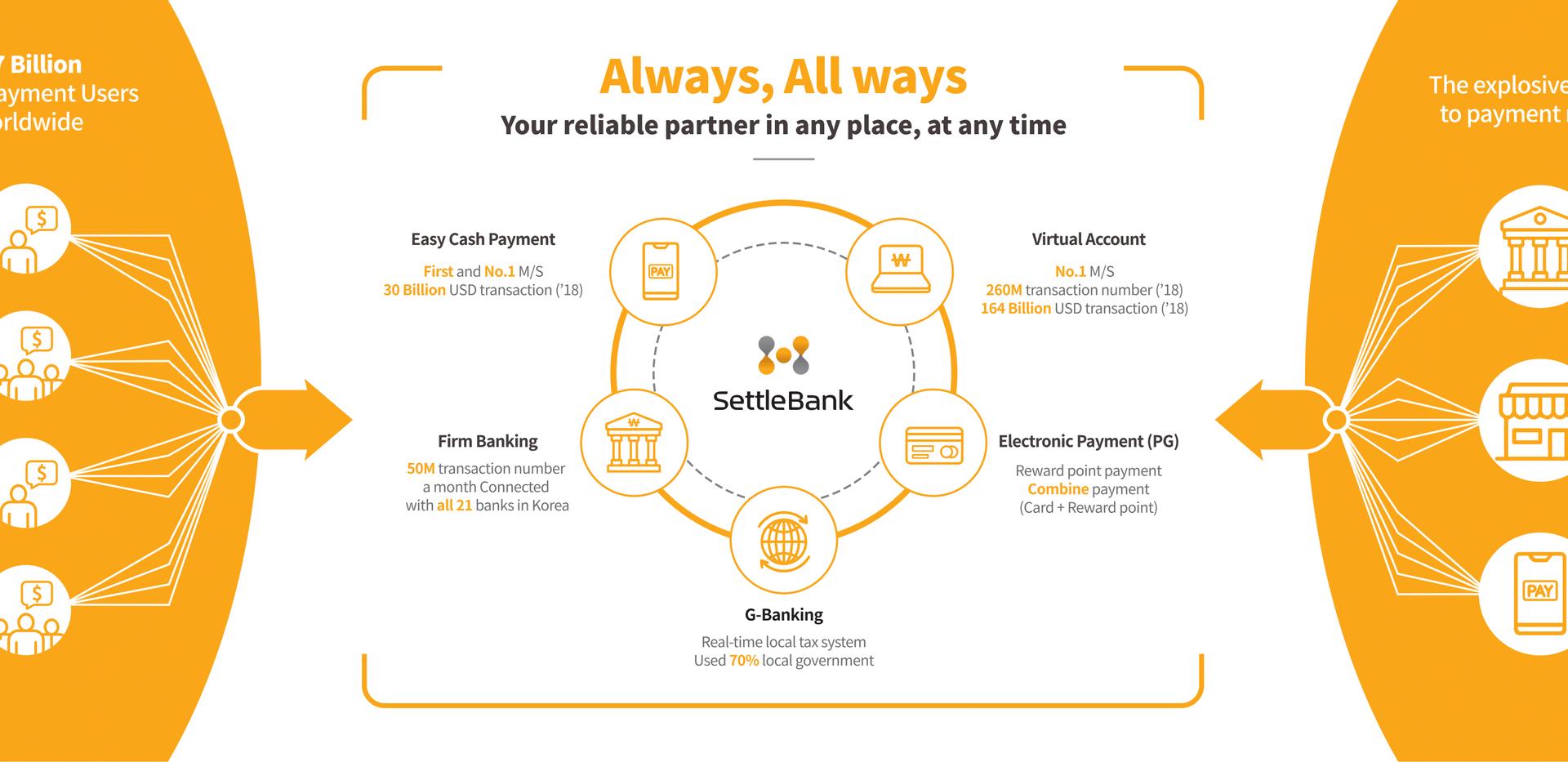 SettleBankCoLtd_info-1.png