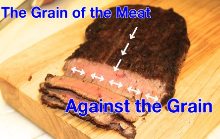 Cut against the grain of meat