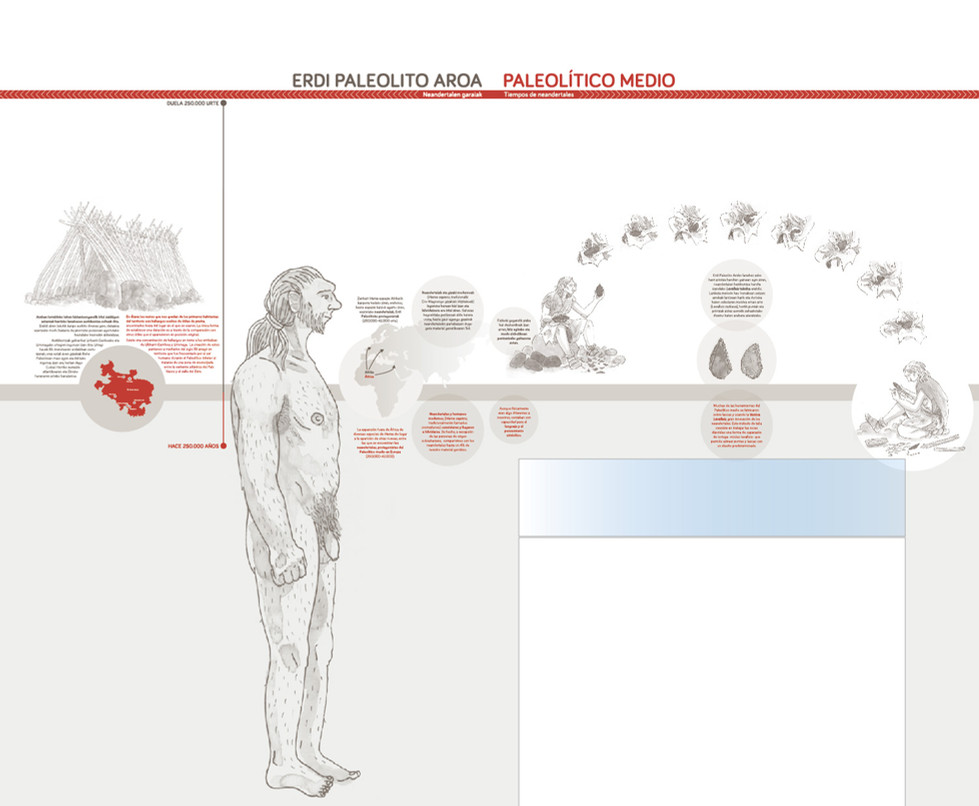 Detalle de propuesta de diseño panel neolítico medio.