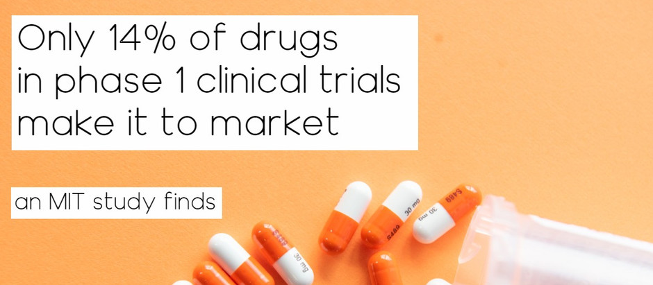 Clinical trials: 5 tips for getting FDA approval