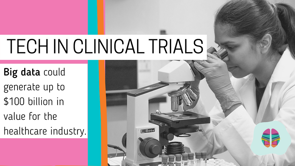 how to integrate tech into existing clinical trial metrics citrus patient recruitment dashboard Citruslabs patient recruiment companies