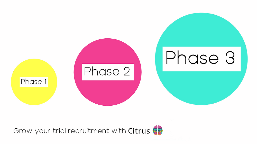 clinical trial recruitment how to recruit for phase 1 clinical trials patient engagement and retention patient recruitment comapanies clinical trial recruitment
