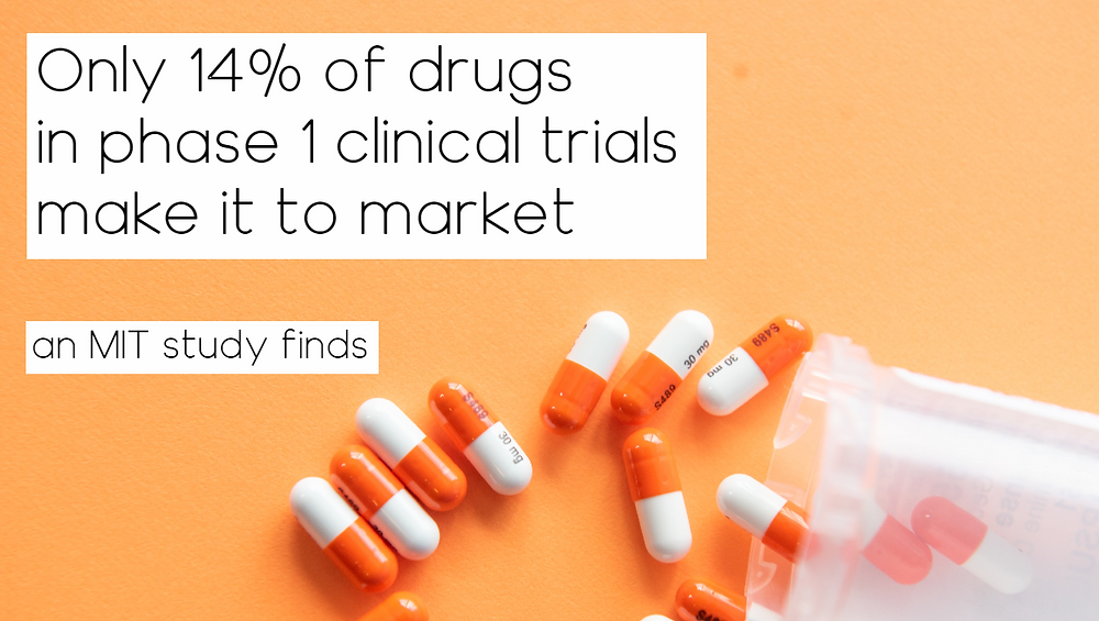 phase 1 clinical trials MIT patient recruitment