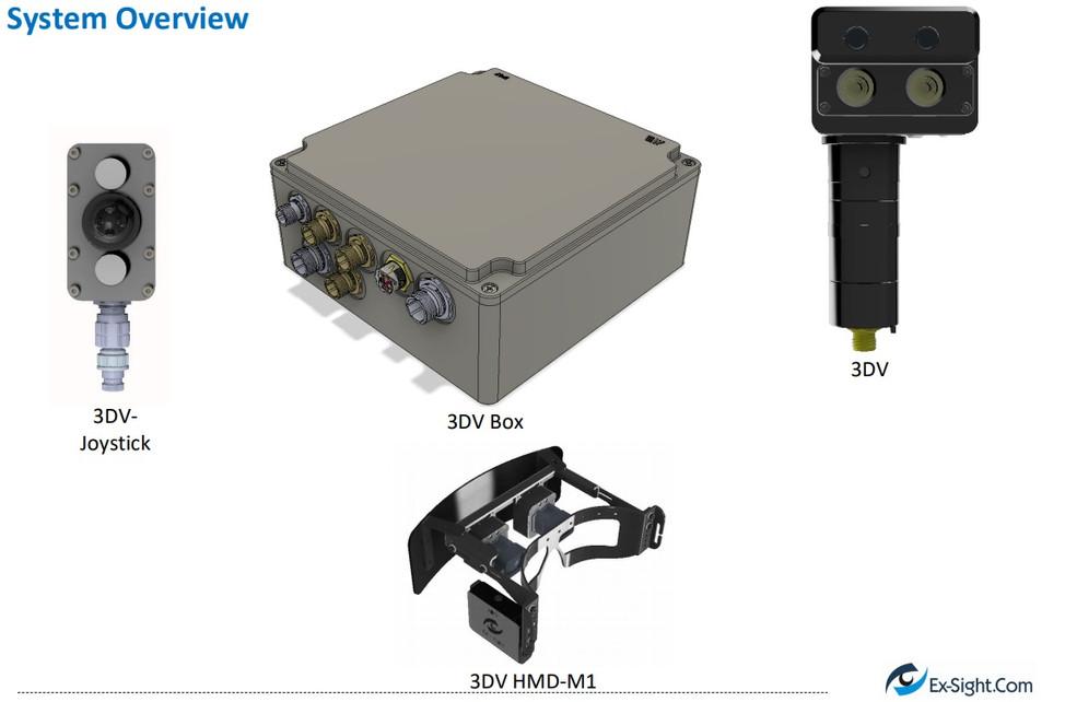 overview-3dv.jpg