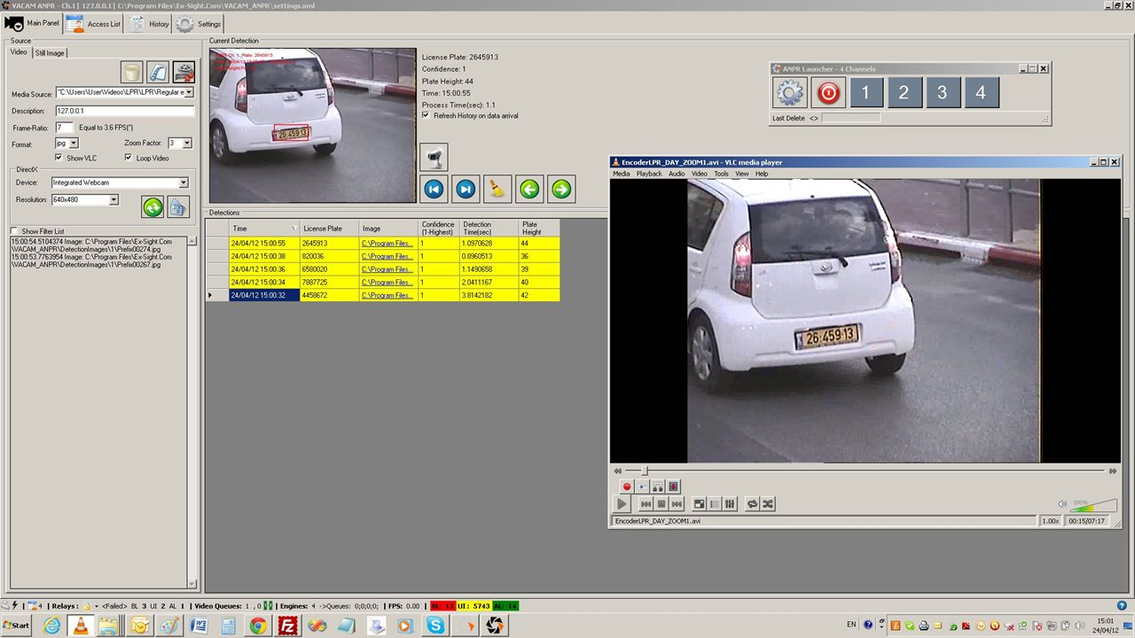 Traffic Violation Detection LPR