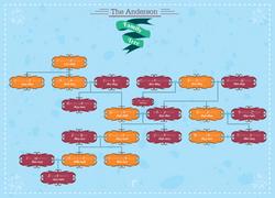 Model Family Tree