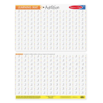 Addition - Learning Mat