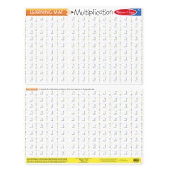 Multiplication - Learning Mat