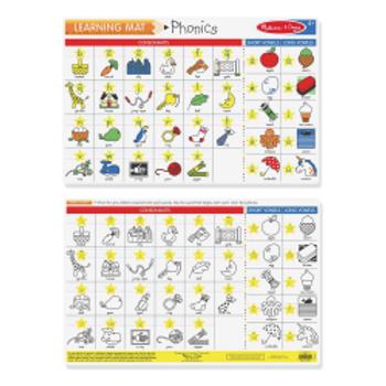 Phonics - Learning Mat