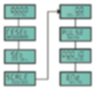 Сумматор Darkont, сумматор импульсов FBT, программирование сумматора,  защита расходомера, PIN код расходомера, Darkont