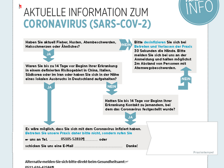 Patienteninformationen zum Coronavirus (SARS-COV-2)
