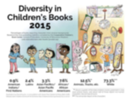 Diversity gap in children's books - underrepresentation of Asians